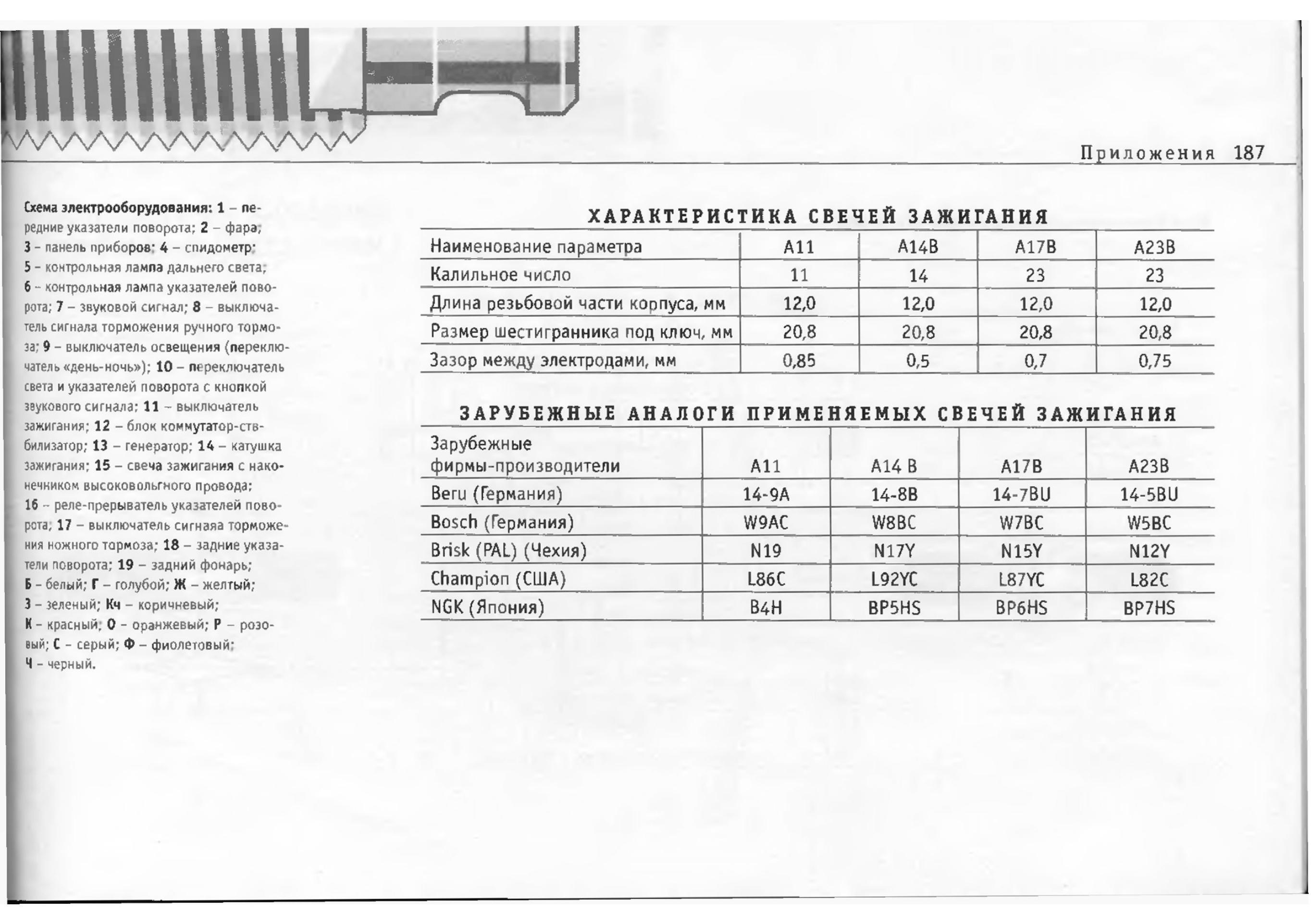 схема электрооборудования hyundai porter h100