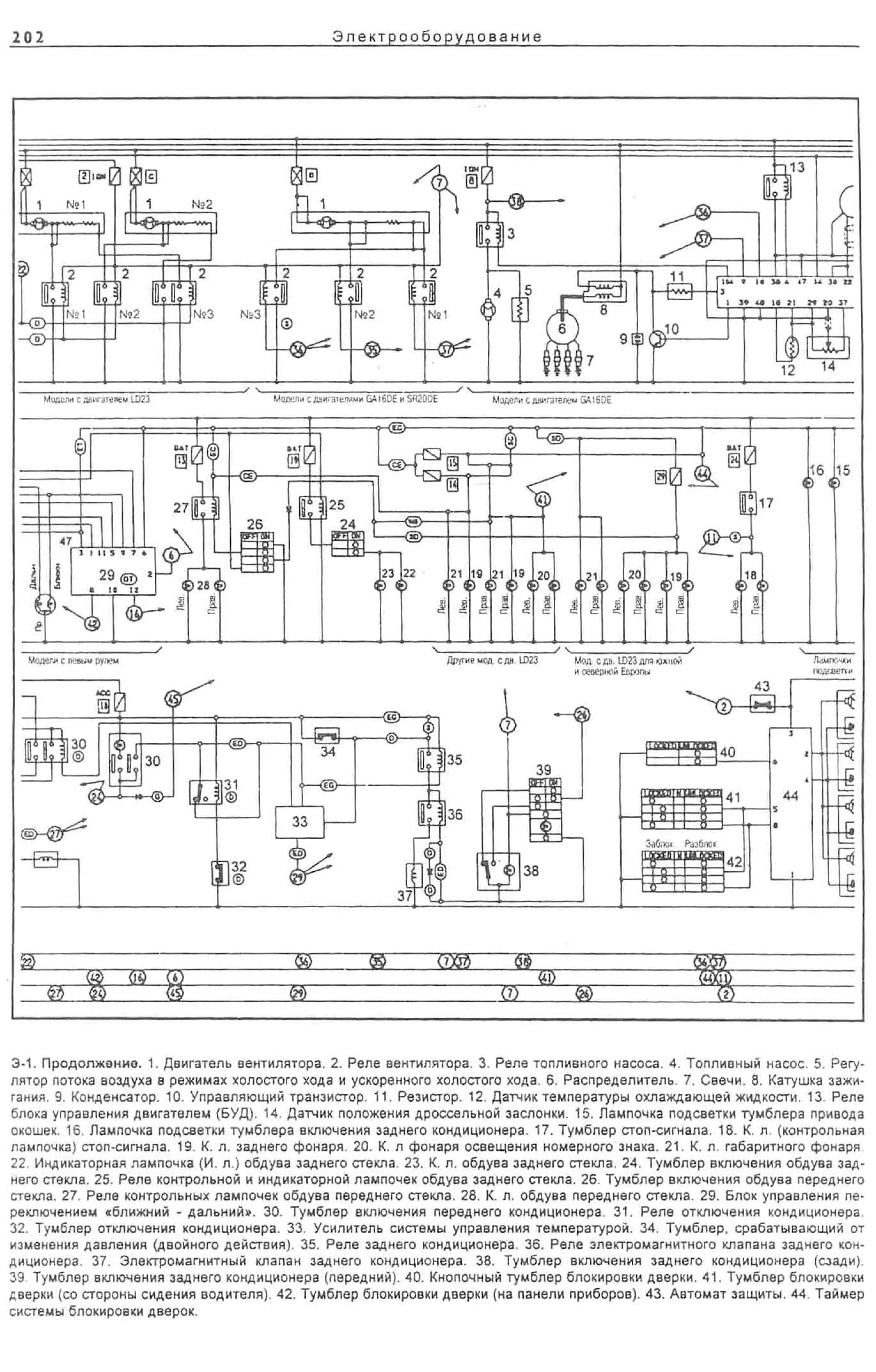 Руководство по ремонту автомобиля NISSAN VANETTE, SERENA, URVAN 1979-1993 года выпуска.
