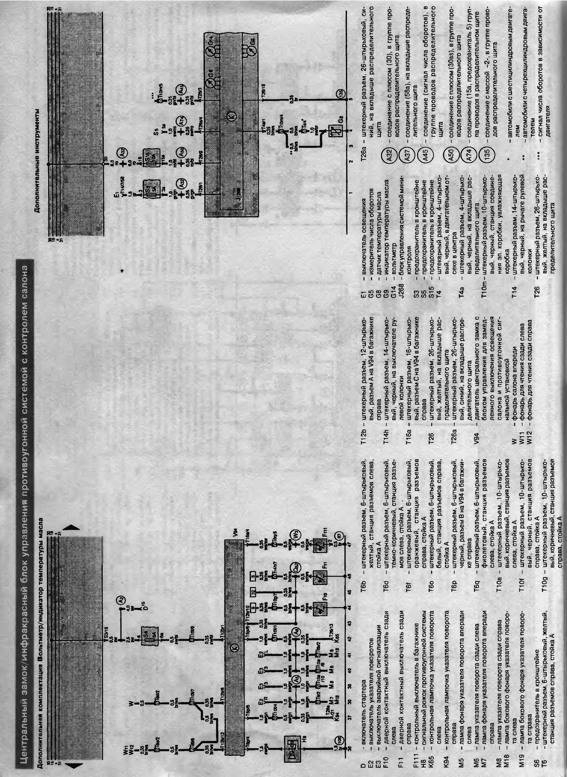 Схема электрооборудования ваз 21099 с 1994 года с карбюраторным, высокой приборов.