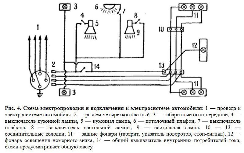 Схема электропроводки прицепа