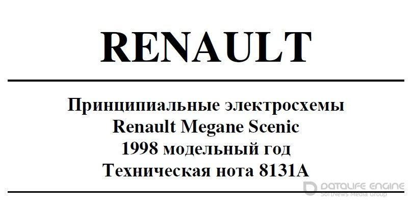 Рено Сценик 2 с 2003 г.в.