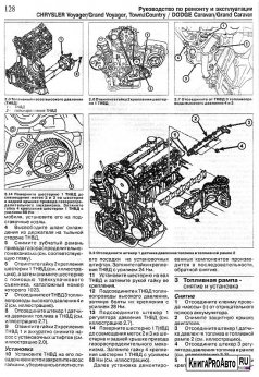 Руководство по ремонту CHRYSLER GRAND VOYAGER / VOYAGER / TOWN / COUNTRY, DODGE CARAVAN / GRAND CARAVAN с 2007 бензин / дизель