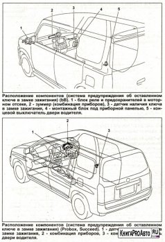 Руководство по ремонту и эксплуатации TOYOTA bB 2000-2005 / TOYOTA PROBOX / SUCCEED / Scion xB с 2002 бензин